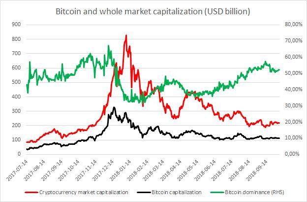 petro cryptocurrency price today