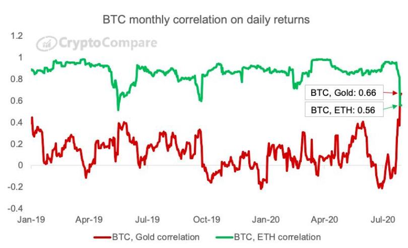 tranzacționarea bitcoin etro