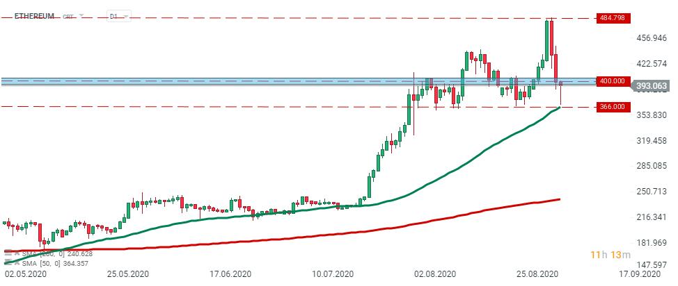 prognoza prețului bitcoin pentru luna octombrie cum să câștig mai mulți bani în volumul meu