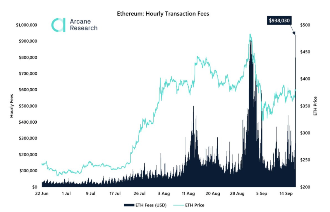 nicio platformă de tranzacționare în avans
