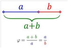 Corecția Fibonacci)