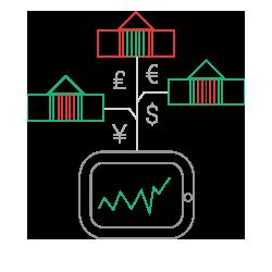 Forex: ar trebui să tranzacționați tendința sau gama?