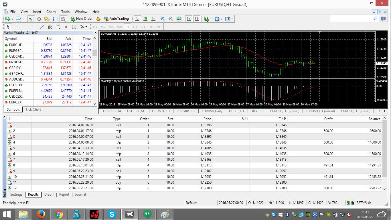 demo metatrader 4 avec xtb forex lebih menguntungkan daripada saham
