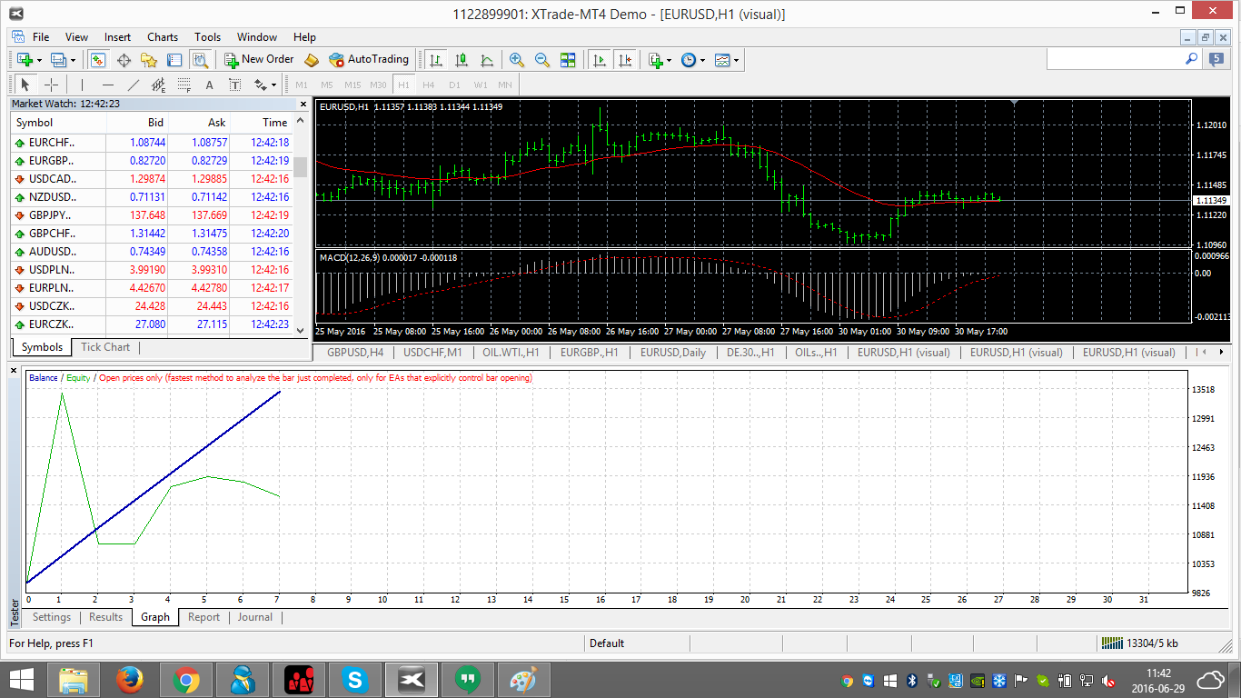 Forex Strategy Price Action