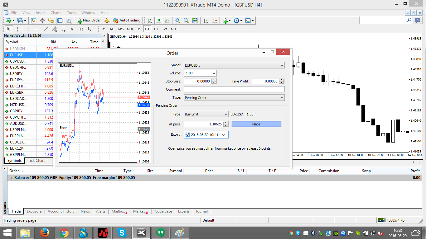 What kind of order types are available on MetaTrader 4 (MT4
