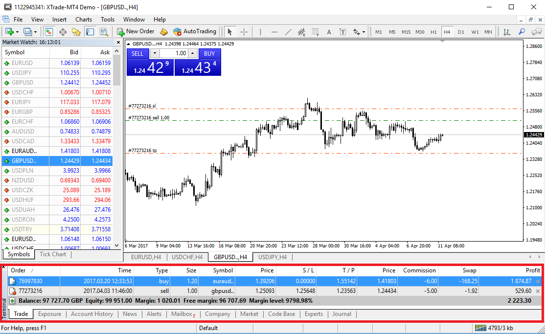 Meta4 Trading Platform Download - The Best Trading In World