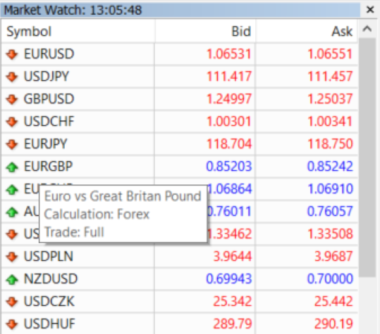 forex market watch)