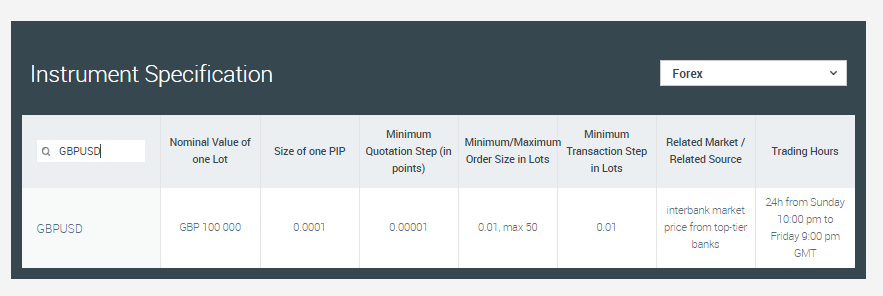 Gmt pips investment thornburg investment management overnight address