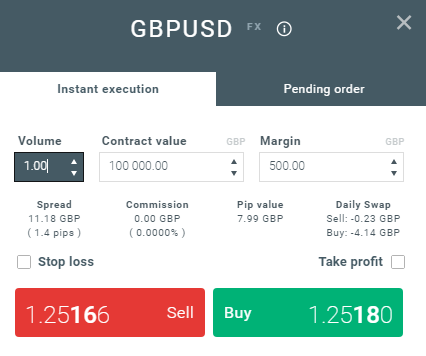 Contract parameters optional forex