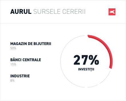 tranzacționează petrol cu bitcoin românia cel mai bun furnizor de cfd