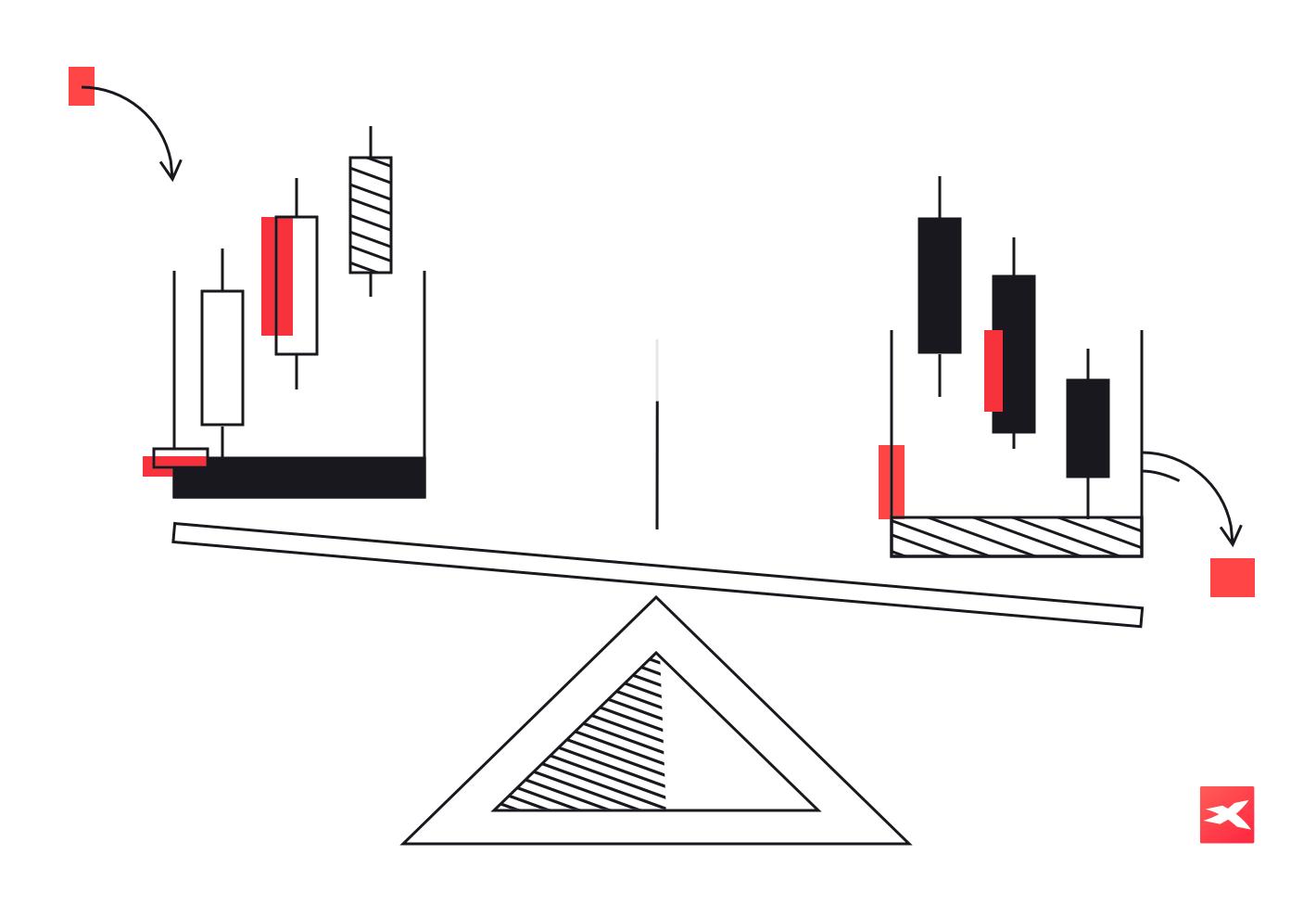 cont demo pe piața instrumentelor derivate