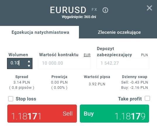 Panel zlecenia pary walutowej EURUSD