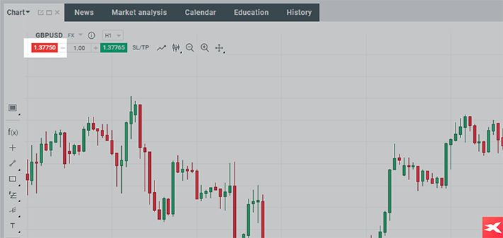 pozycja krótka GBP USD